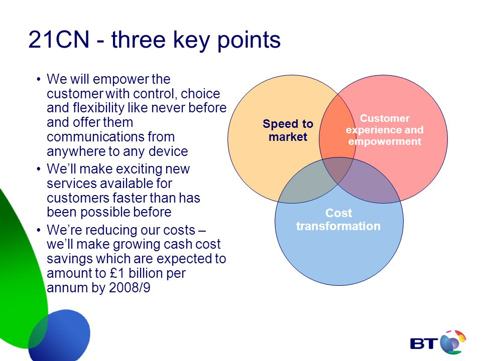 21CN - three key points Speed to market Customer experience and empowerment Cost transformation We will empower the customer with control, choice and flexibility like never before and offer them communications from anywhere to any device We'll make exciting new services available for customers faster than has been possible before We're reducing our costs – we'll make growing cash cost savings which are expected to amount to £1 billion per annum by 2008/9