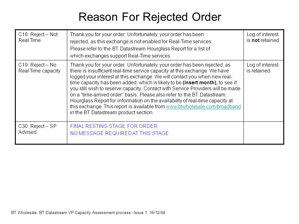 Reason For Rejected Order C18: Reject – Not Real Time Thank you for your order.