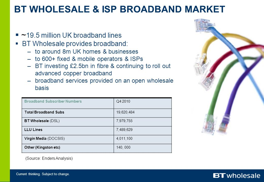Current thinking. Subject to change. BT WHOLESALE & ISP BROADBAND MARKET Broadband Subscriber NumbersQ4 2010 Total Broadband Subs19,620,484 BT Wholesa