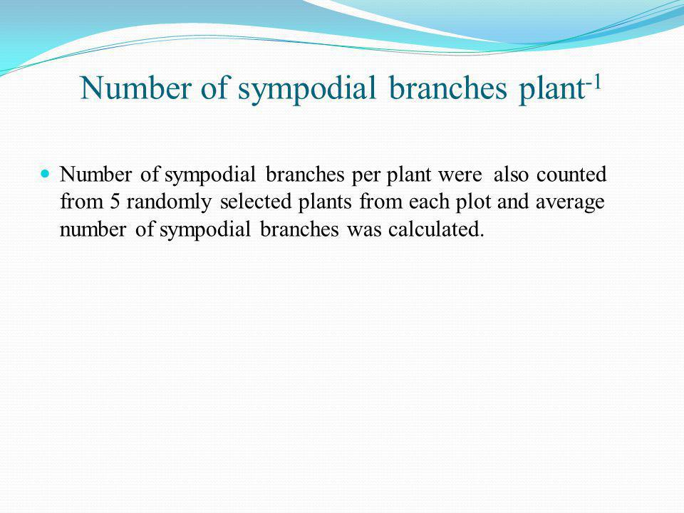 Number of sympodial branches plant -1 Number of sympodial branches per plant were also counted from 5 randomly selected plants from each plot and average number of sympodial branches was calculated.