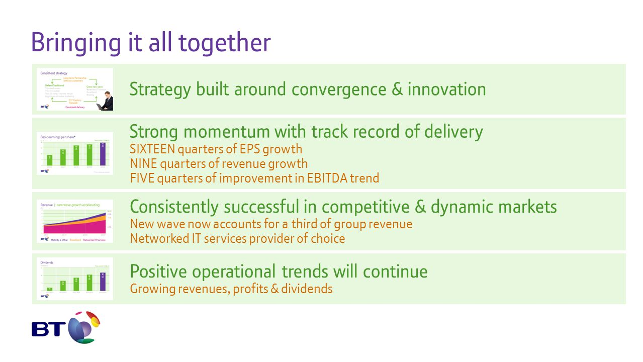 Bringing it all together Strategy built around convergence & innovation Consistently successful in competitive & dynamic markets New wave now accounts for a third of group revenue Networked IT services provider of choice Strong momentum with track record of delivery SIXTEEN quarters of EPS growth NINE quarters of revenue growth FIVE quarters of improvement in EBITDA trend Positive operational trends will continue Growing revenues, profits & dividends