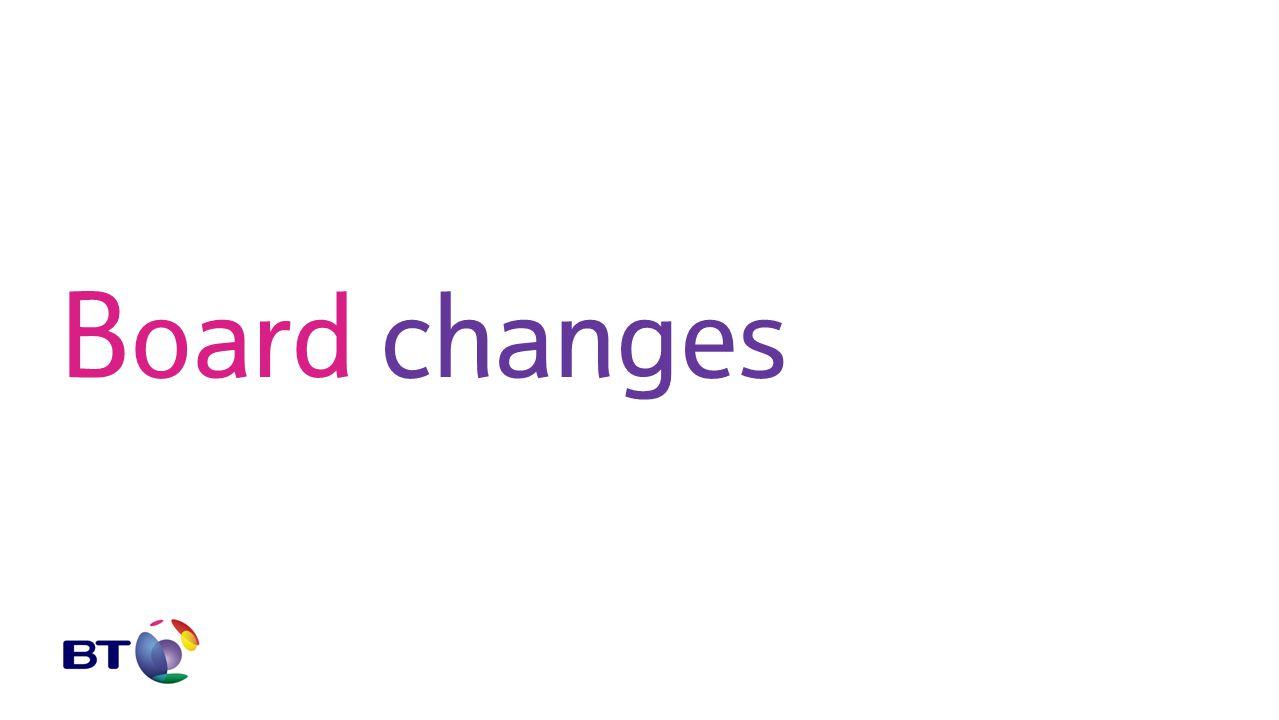 Boardchanges