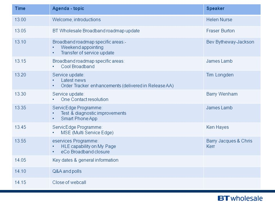 BT Wholesale Broadband Roadmap update Fraser Burton Head of Product Management