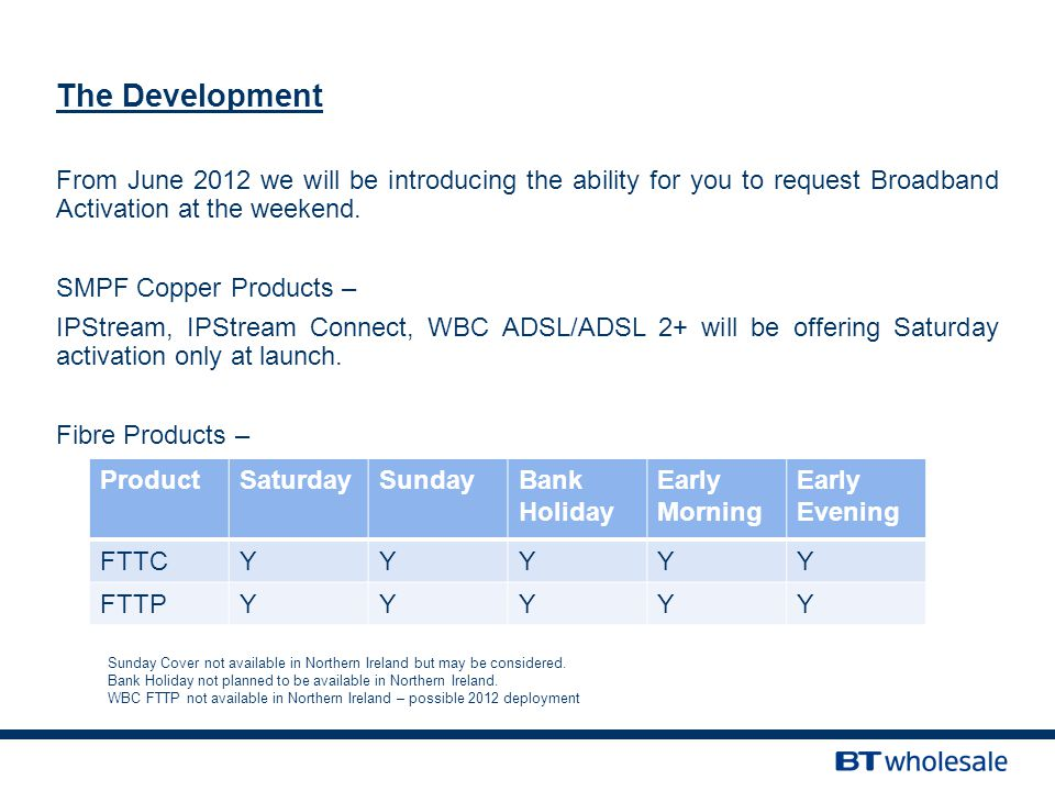The Development From June 2012 we will be introducing the ability for you to request Broadband Activation at the weekend.
