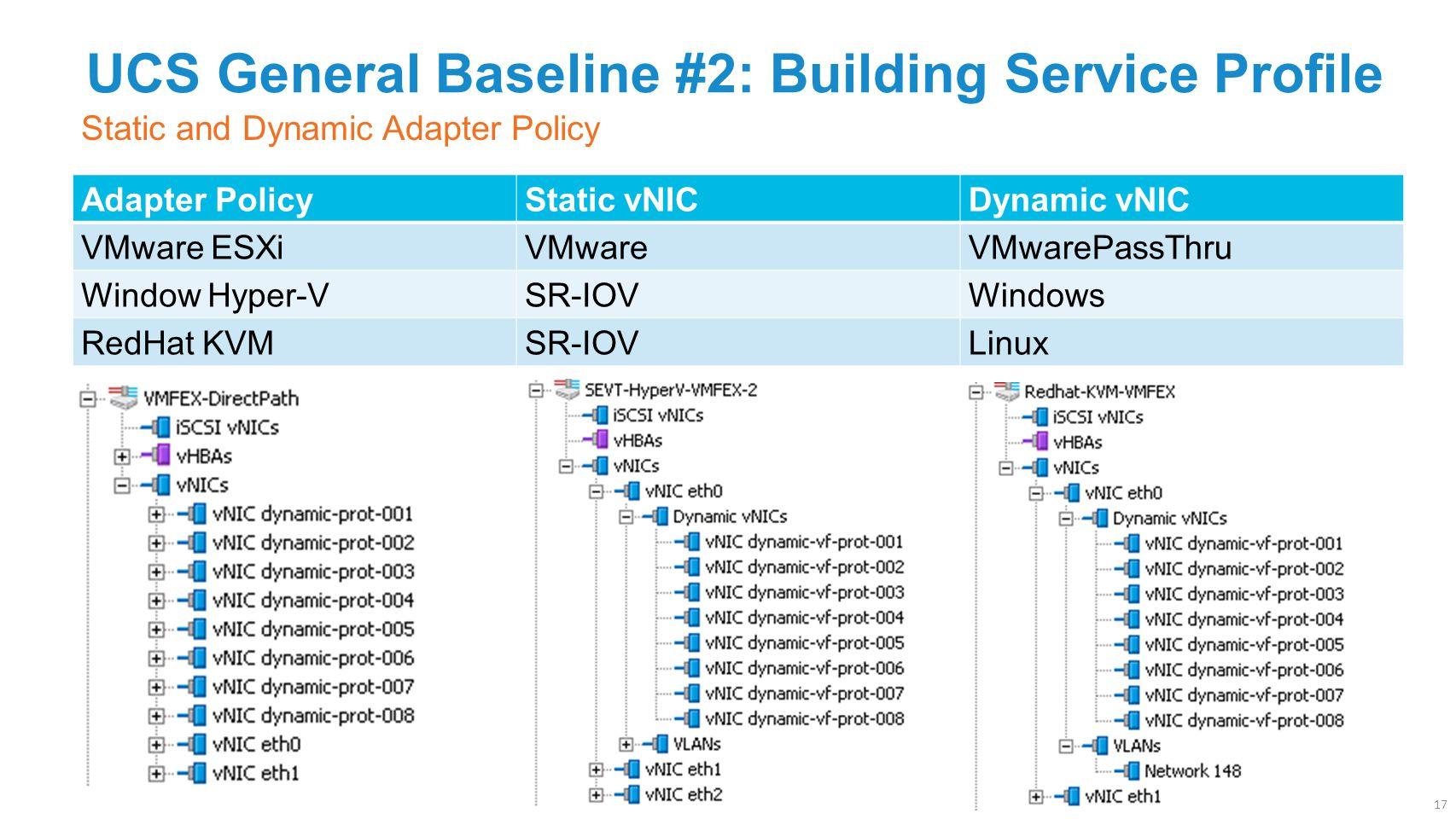 UCS General Baseline #2: Building Service Profile Adapter PolicyStatic vNICDynamic vNIC VMware ESXiVMwareVMwarePassThru Window Hyper-VSR-IOVWindows RedHat KVMSR-IOVLinux Static and Dynamic Adapter Policy 17