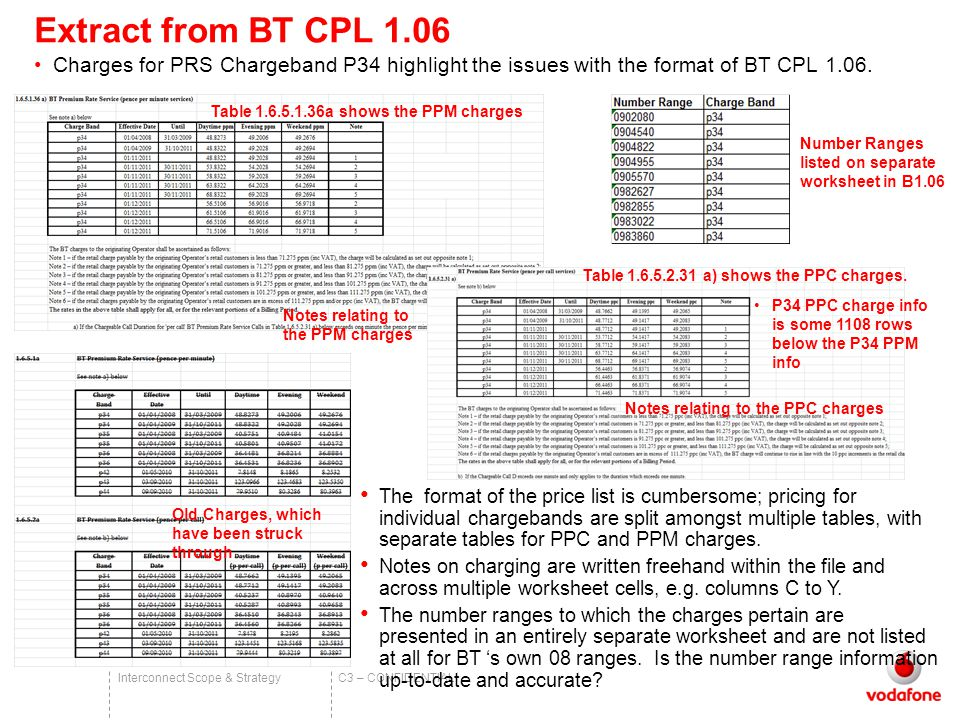 C3 – CONFIDENTIALInterconnect Scope & Strategy Extract from BT CPL 1.06 Charges for PRS Chargeband P34 highlight the issues with the format of BT CPL 1.06.