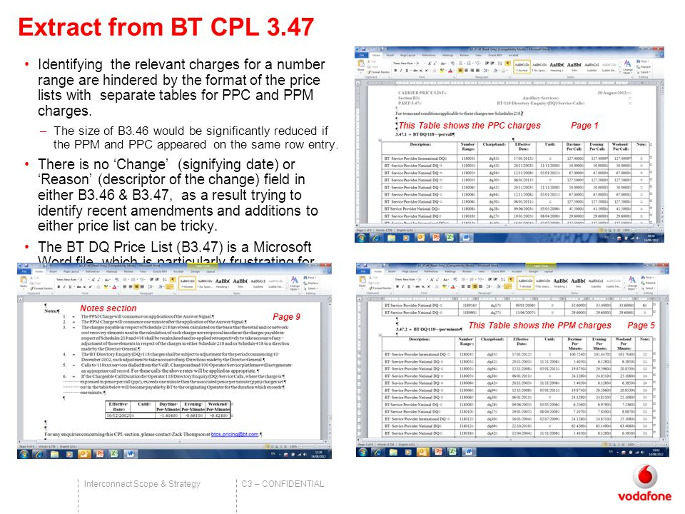 C3 – CONFIDENTIALInterconnect Scope & Strategy BT CPL 3.47 – How it could look CPL 3.46 and 3.47 could fairly simply and quickly be converted into Excel in a user friendly format.