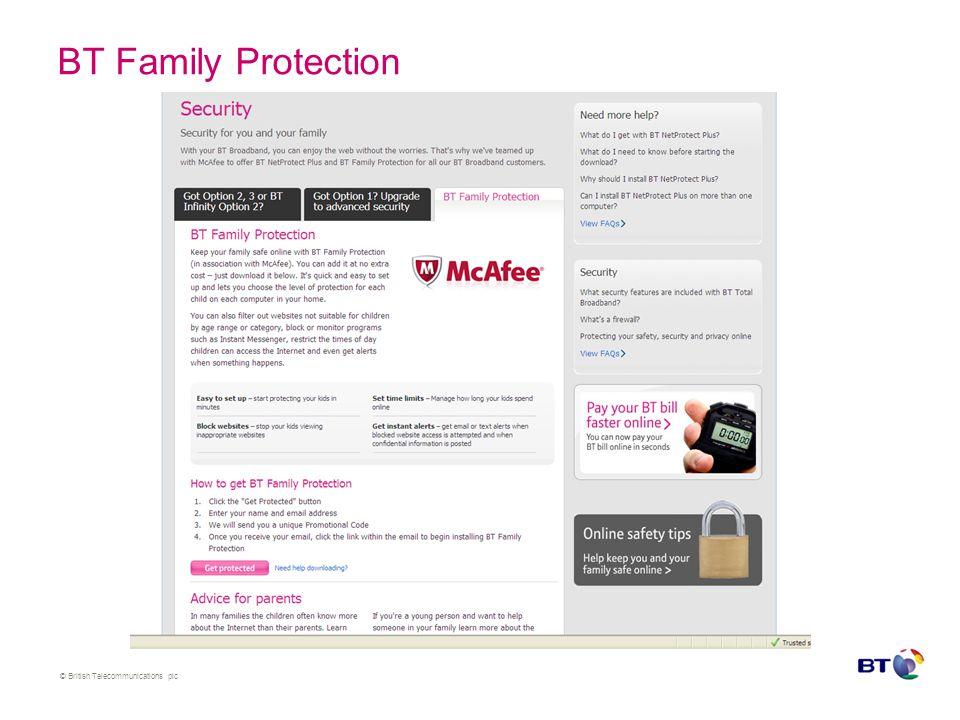 © British Telecommunications plc Wii