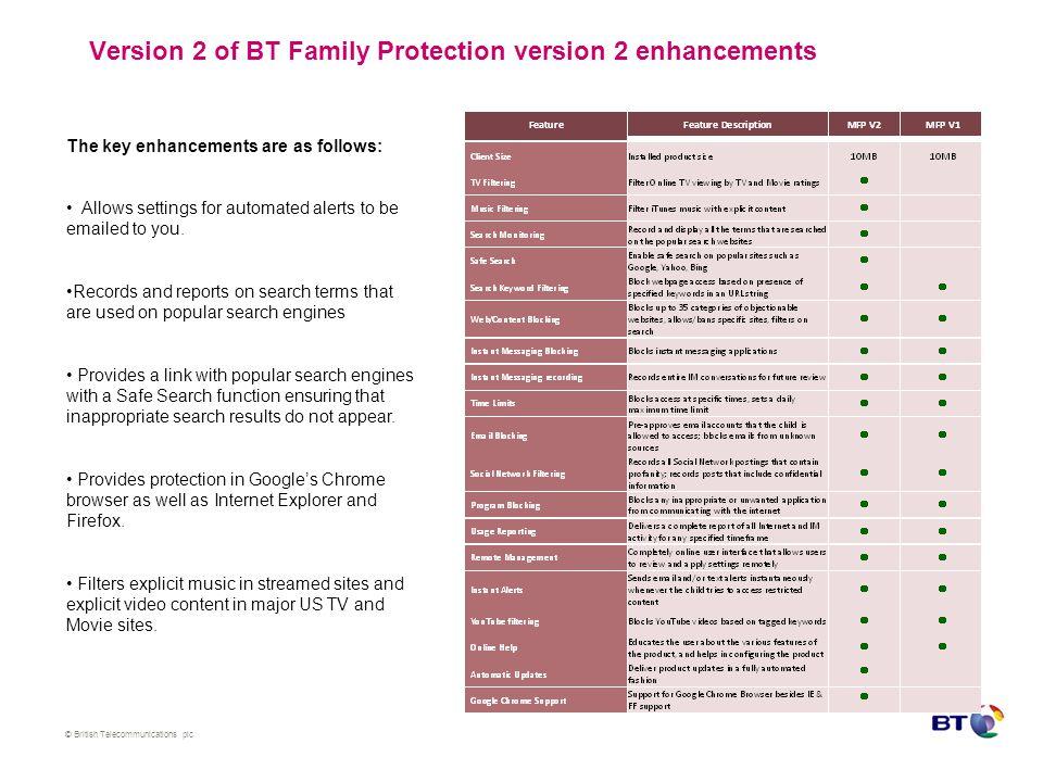 © British Telecommunications plc Parental controls as an App