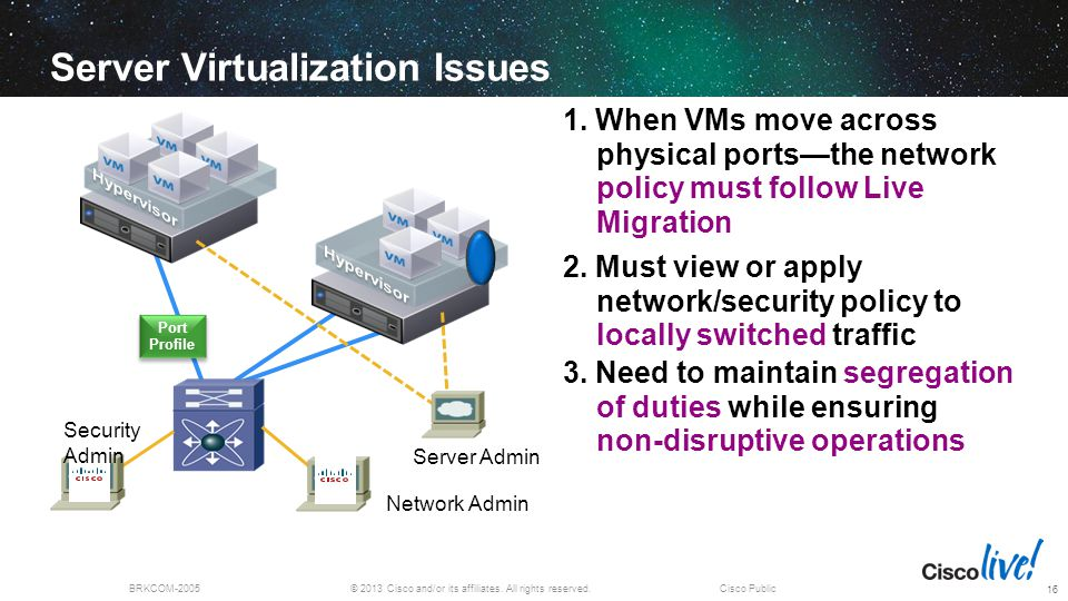 © 2013 Cisco and/or its affiliates. All rights reserved.BRKCOM-2005Cisco Public 1. When VMs move across physical ports—the network policy must follow