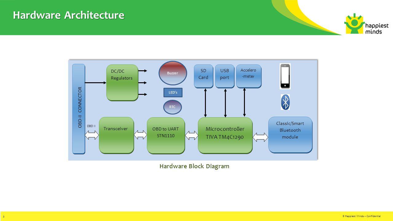 3 © Happiest Minds – Confidential Hardware Block Diagram OBD-II CONNECTOR OBD II DC/DC Regulators Transceiver Classic/Smart Bluetooth module Microcont