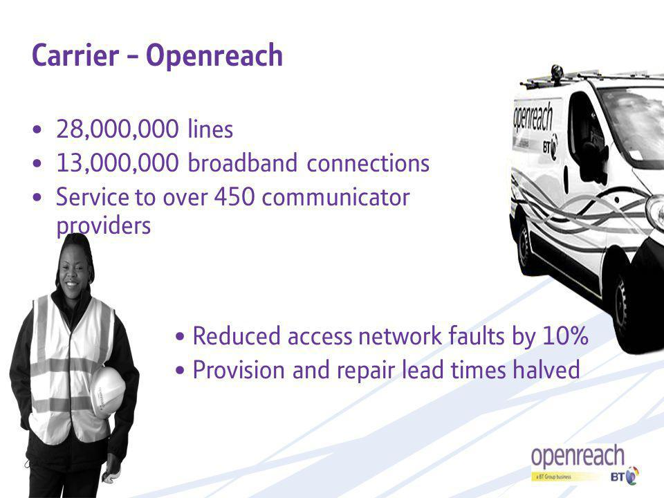 Carrier - Openreach 28,000,000 lines 13,000,000 broadband connections Service to over 450 communicator providers Reduced access network faults by 10% Provision and repair lead times halved