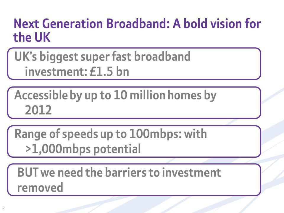 Next Generation Broadband: A bold vision for the UK UK's biggest super fast broadband investment: £1.5 bn Accessible by up to 10 million homes by 2012 Range of speeds up to 100mbps: with >1,000mbps potential BUT we need the barriers to investment removed 2