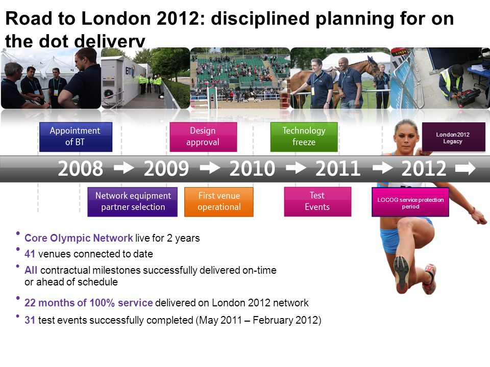 Road to London 2012: disciplined planning for on the dot delivery LOCOG service protection period Core Olympic Network live for 2 years 41 venues connected to date All contractual milestones successfully delivered on-time or ahead of schedule 22 months of 100% service delivered on London 2012 network 31 test events successfully completed (May 2011 – February 2012) London 2012 Legacy London 2012 Legacy