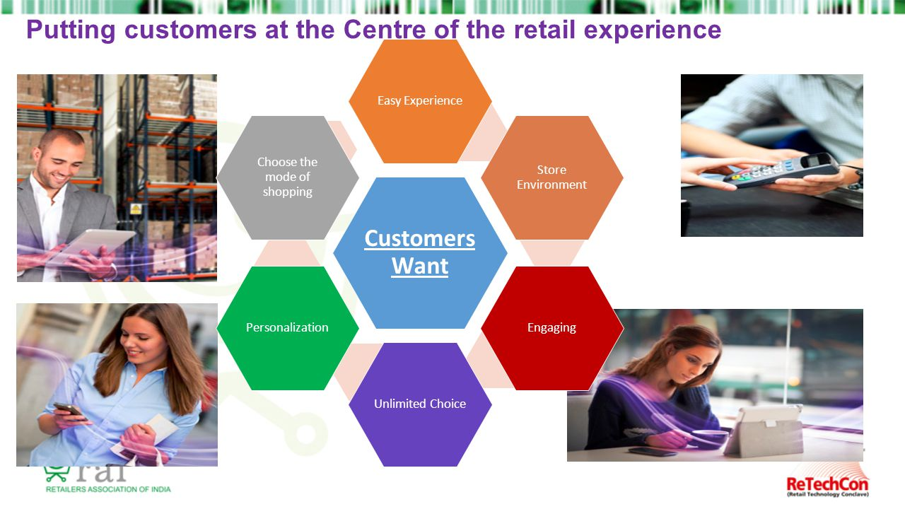 Putting customers at the Centre of the retail experience Customers Want Easy Experience Store Environment EngagingUnlimited ChoicePersonalization Choo