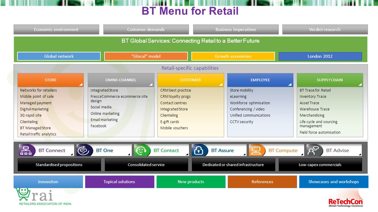 BT Menu for Retail Retail-specific capabilities Networks for retailers Mobile point of sale Managed payment Digital marketing 3G rapid site Clientelin