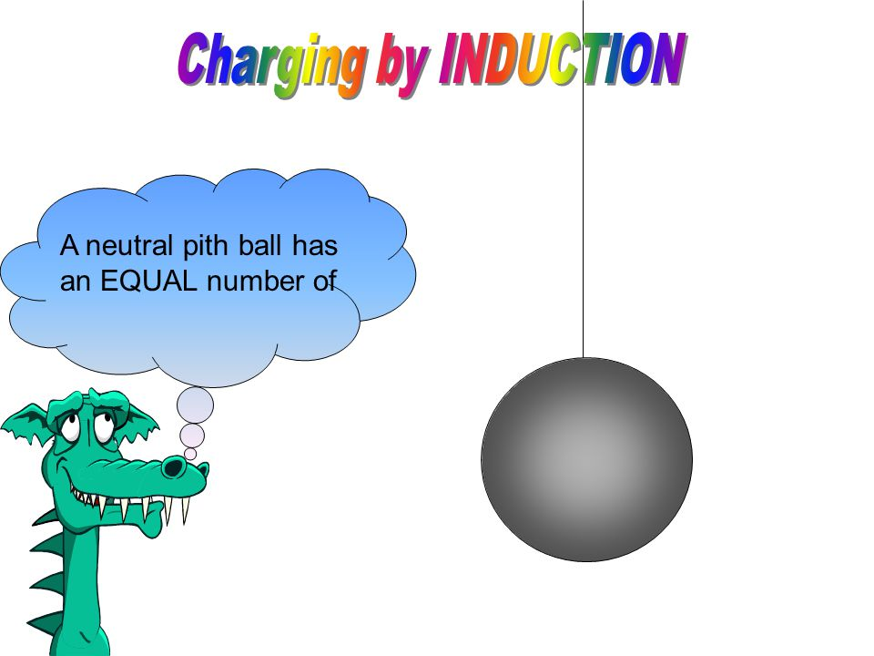 First we start with a NEUTRAL pith ball..
