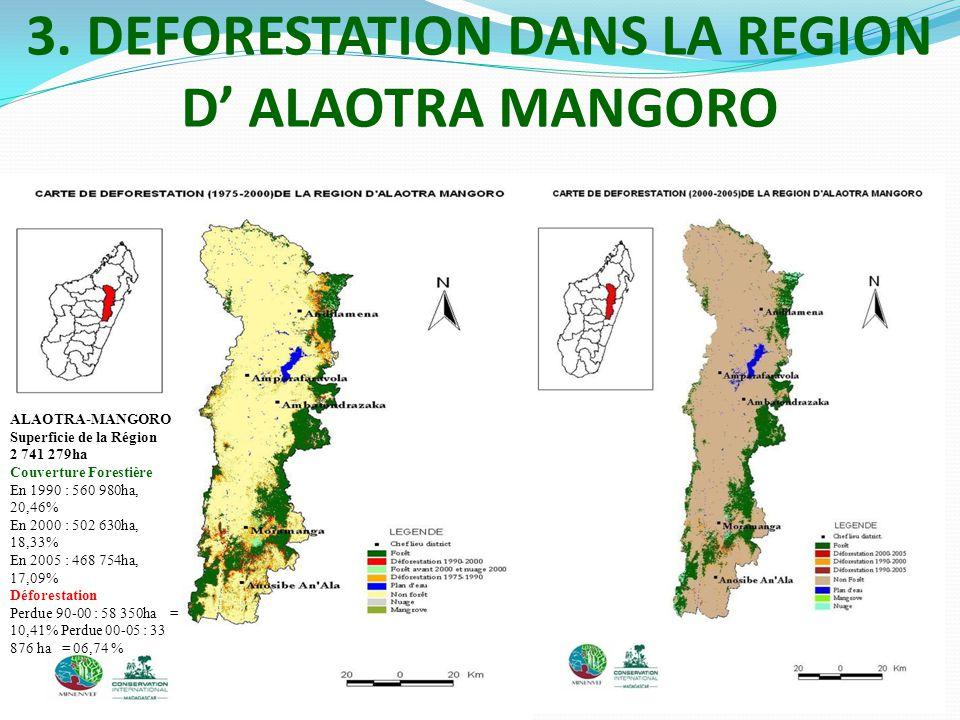 3. DEFORESTATION DANS LA REGION D' ALAOTRA MANGORO ALAOTRA-MANGORO Superficie de la Région 2 741 279ha Couverture Forestière En 1990 : 560 980ha, 20,4