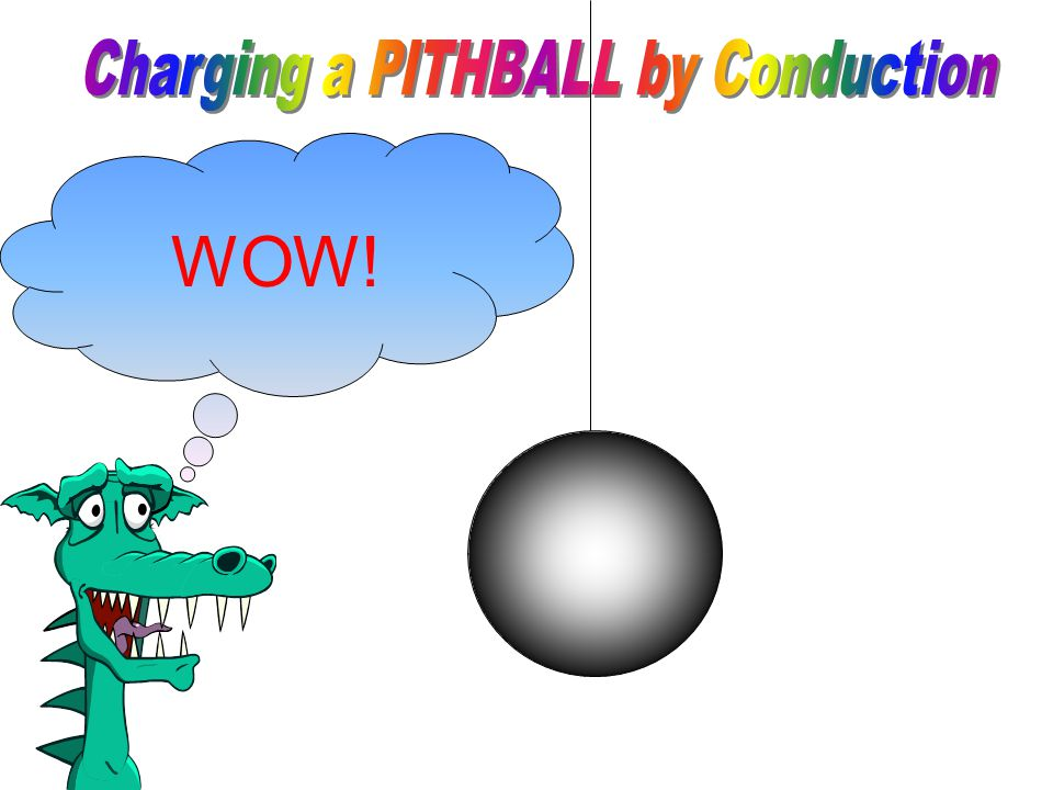 Notice that the side of the pith ball closest to the negatively charged rod is net positive!