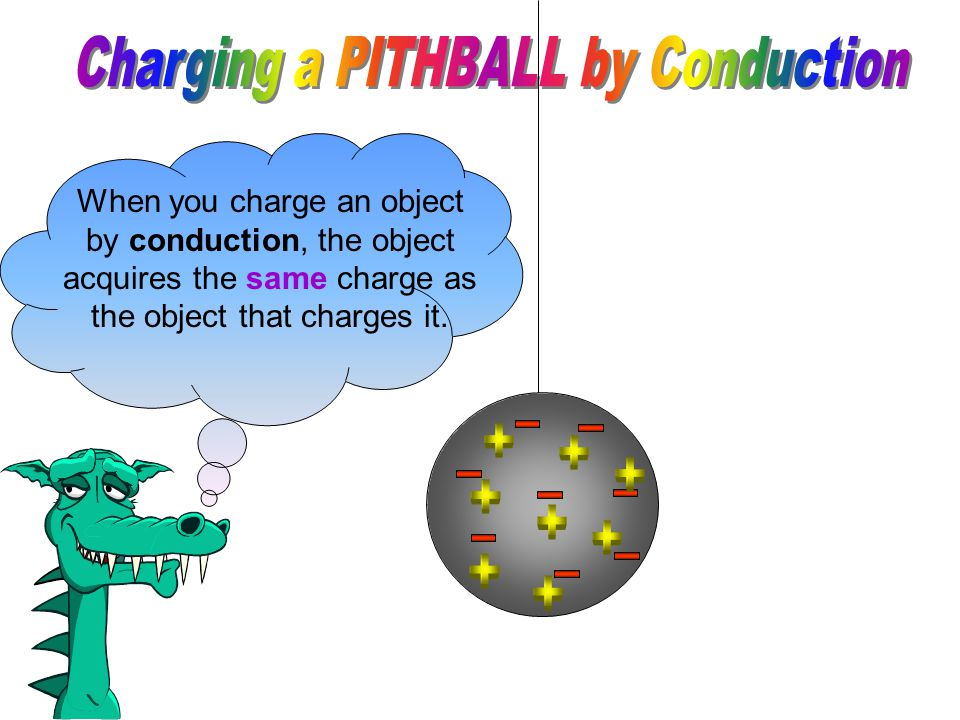 So to charge the neutral pith ball net negative we must charge it with a negatively charged object.