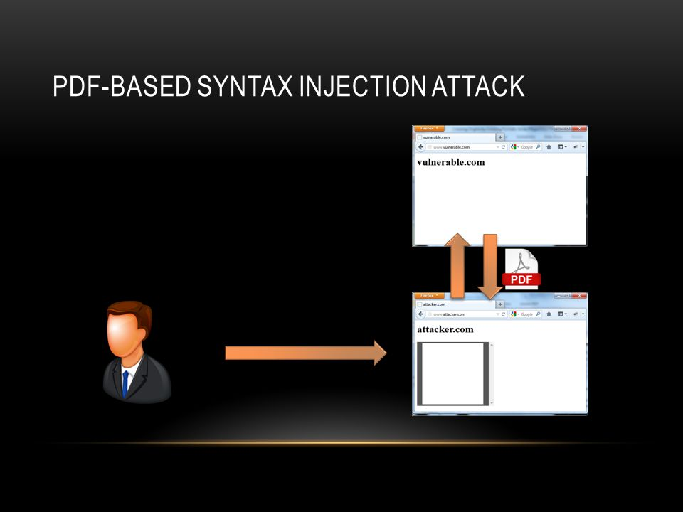 PDF-BASED SYNTAX INJECTION ATTACK