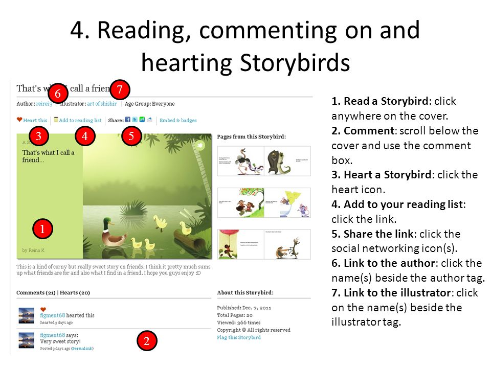 4. Reading, commenting on and hearting Storybirds 1. Read a Storybird: click anywhere on the cover. 2. Comment: scroll below the cover and use the com