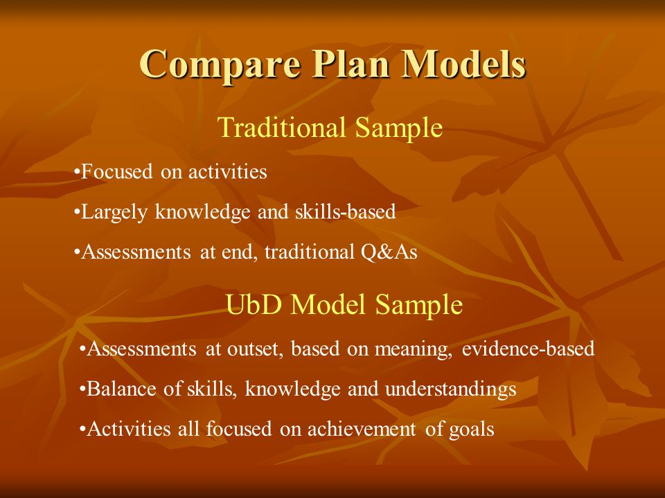 Compare Plan Models Traditional Sample Focused on activities Largely knowledge and skills-based Assessments at end, traditional Q&As UbD Model Sample Assessments at outset, based on meaning, evidence-based Balance of skills, knowledge and understandings Activities all focused on achievement of goals