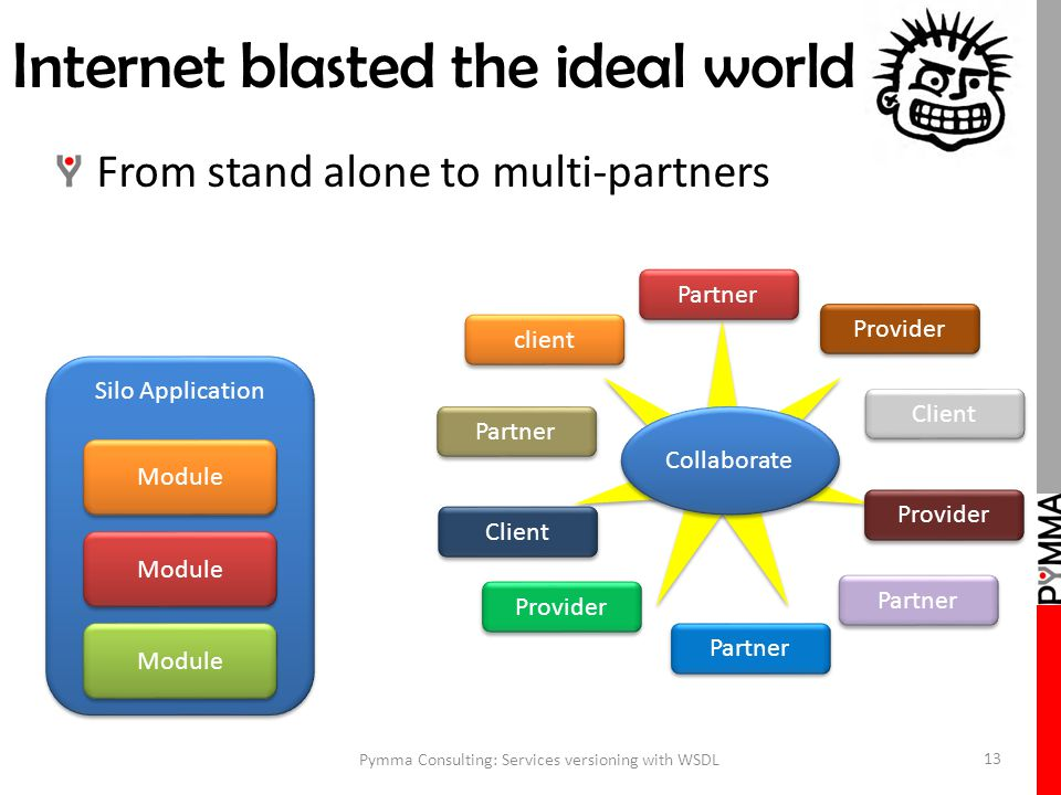Internet blasted the ideal world From stand alone to multi-partners Pymma Consulting: Services versioning with WSDL 13 Silo Application Module Collaborate Provider client Partner Client Provider Partner Client Provider