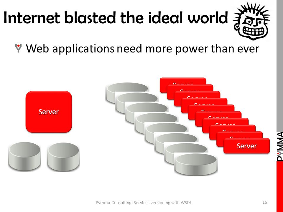 Internet blasted the ideal world Web applications need more power than ever Pymma Consulting: Services versioning with WSDL 16 ServerServer ServerServer ServerServer ServerServer ServerServer ServerServer ServerServer ServerServer ServerServer ServerServer ServerServer