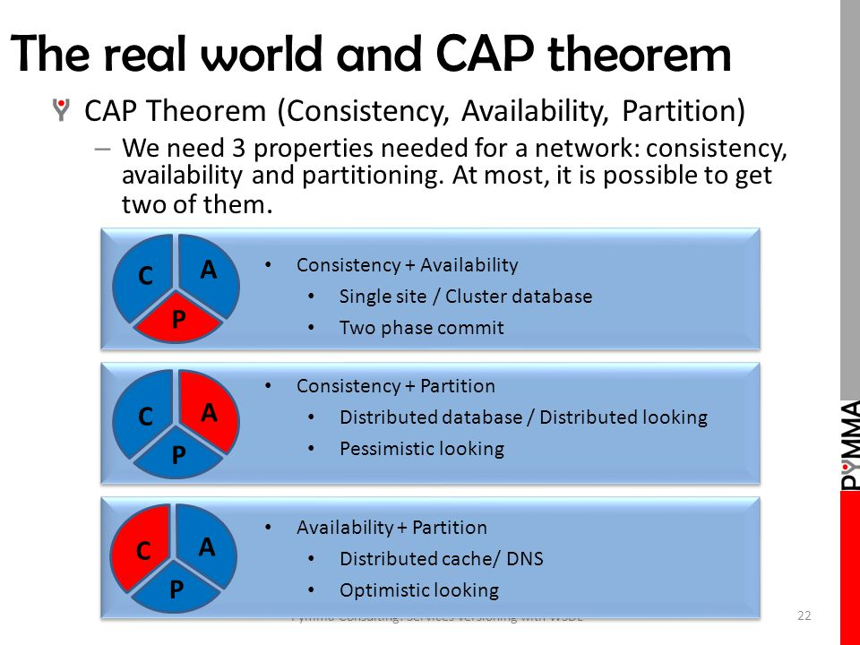 The real world and CAP theorem CAP Theorem (Consistency, Availability, Partition) – We need 3 properties needed for a network: consistency, availability and partitioning.