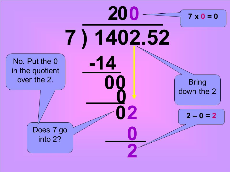 ) 1402.527 Does 7 go into 2? No. Put the 0 in the quotient over the 2. 2 7 x 0 = 0 -14 0 Bring down the 2 0 0 0 02 0 2 – 0 = 2 0 2
