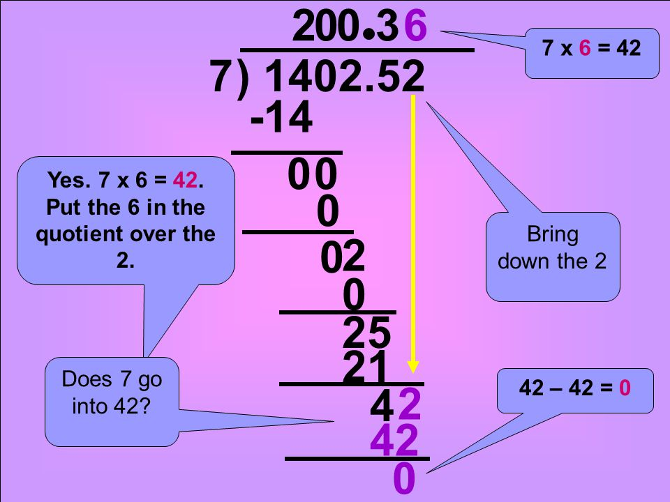 ) 1402.527 Yes. 7 x 6 = 42. Put the 6 in the quotient over the 2. 2 7 x 6 = 42 -14 0 Bring down the 2 0 0 0 0 2 0 42 – 42 = 0 0 25 Does 7 go into 42?