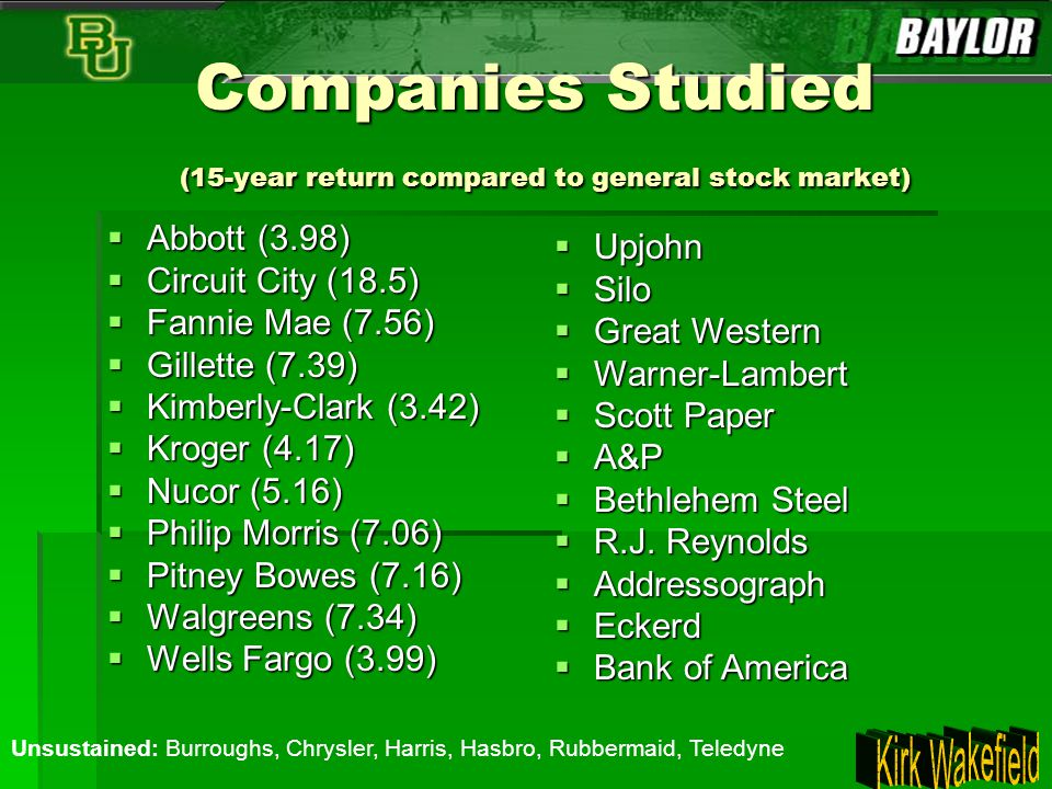 Companies Studied (15-year return compared to general stock market)  Abbott (3.98)  Circuit City (18.5)  Fannie Mae (7.56)  Gillette (7.39)  Kimb