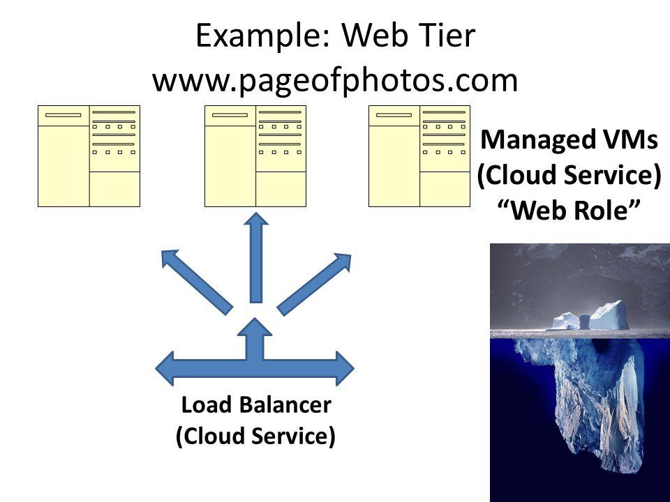 "Load Balancer (Cloud Service) Managed VMs (Cloud Service) ""Web Role"" Example: Web Tier www.pageofphotos.com"