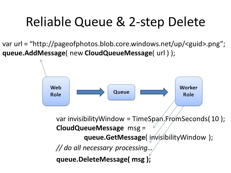 """Reliable Queue & 2-step Delete Web Role Web Role Worker Role Worker Role var url = """"http://pageofphotos.blob.core.windows.net/up/.png""""; queue.AddMessa"""