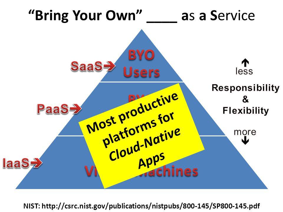"""Bring Your Own"" ____ as a Service NIST: http://csrc.nist.gov/publications/nistpubs/800-145/SP800-145.pdf Most productive platforms for Cloud-Native A"