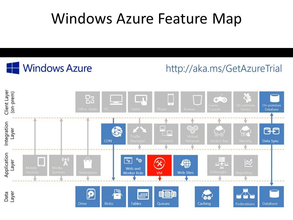Windows Azure Feature Map