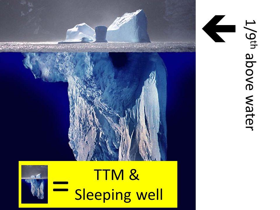 1/9 th above water  TTM & Sleeping well =