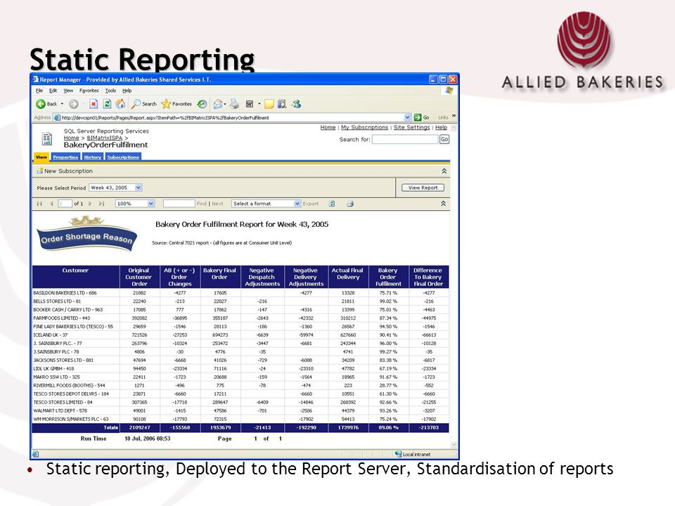Static Reporting Static reporting, Deployed to the Report Server, Standardisation of reports
