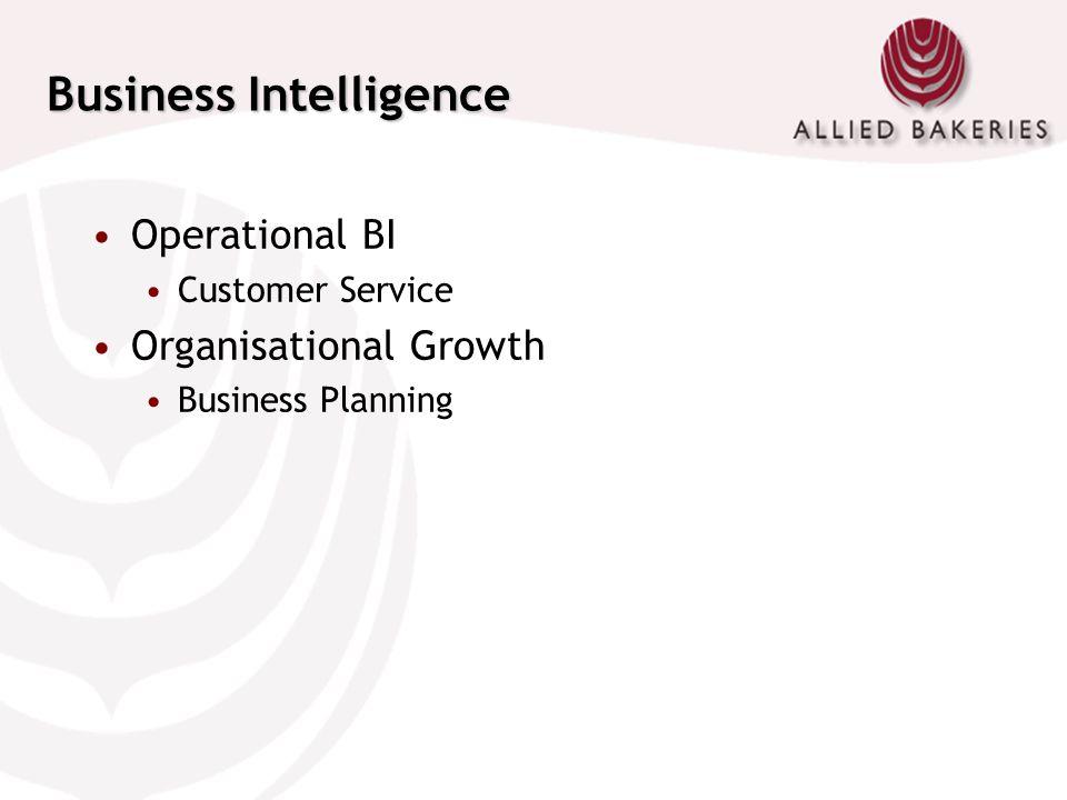 Business Intelligence Operational BI Customer Service Organisational Growth Business Planning