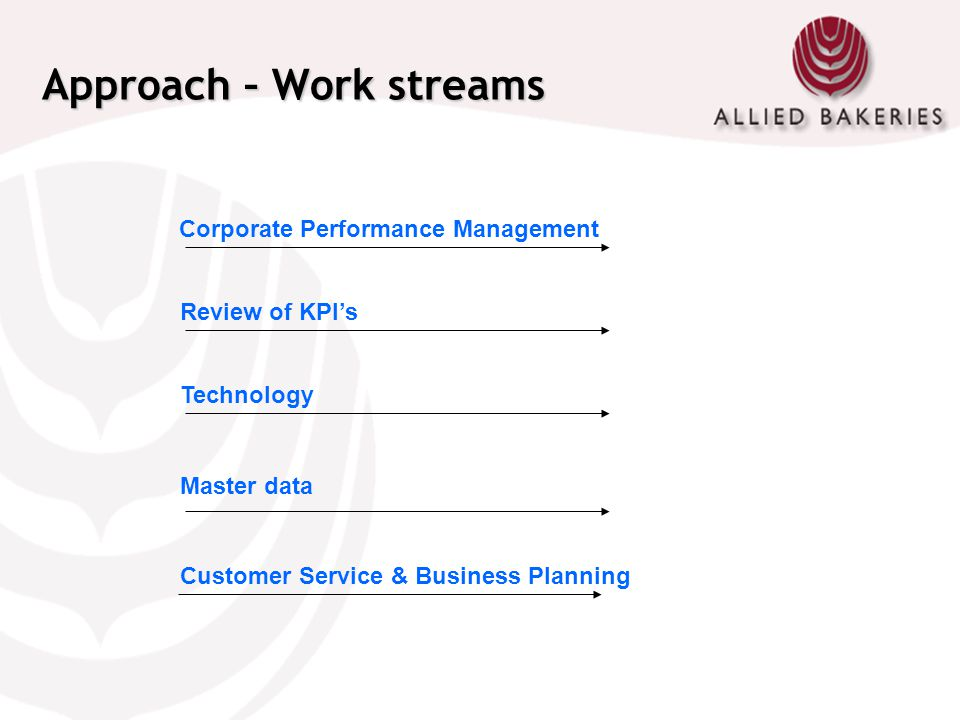 Approach – Work streams Customer Service & Business Planning Corporate Performance Management Review of KPI's Master data Technology