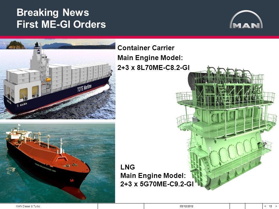 13 < >MAN Diesel & Turbo Breaking News First ME-GI Orders 05/12/2012 LNG Main Engine Model: 2+3 x 5G70ME-C9.2-GI Container Carrier Main Engine Model: