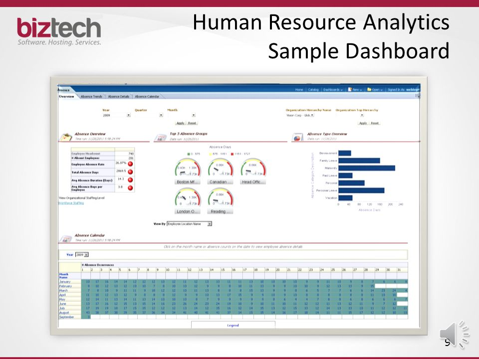 Procurement and Spend Analytics Sample Dashboard 8