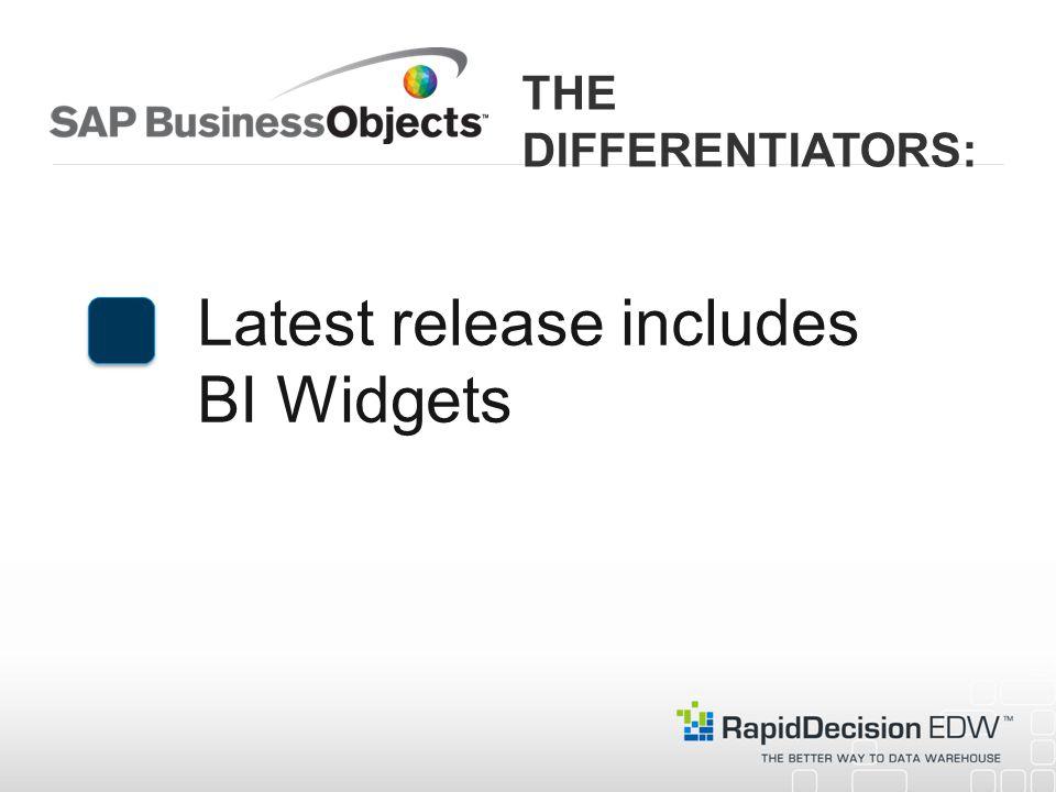 Latest release includes BI Widgets THE DIFFERENTIATORS: