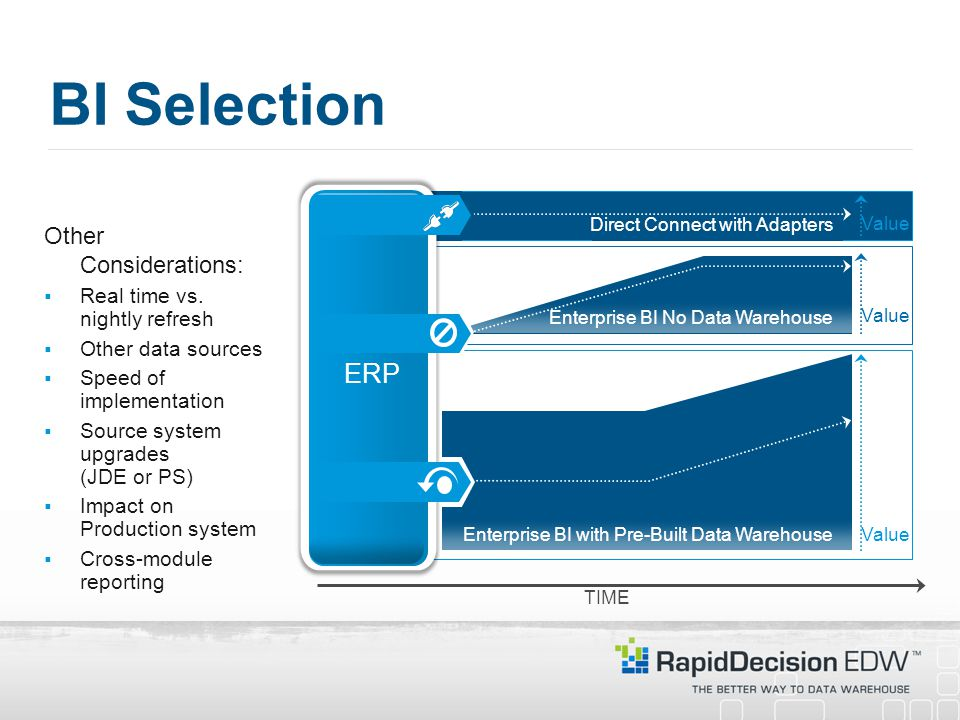 BI Selection Other Considerations:  Real time vs.