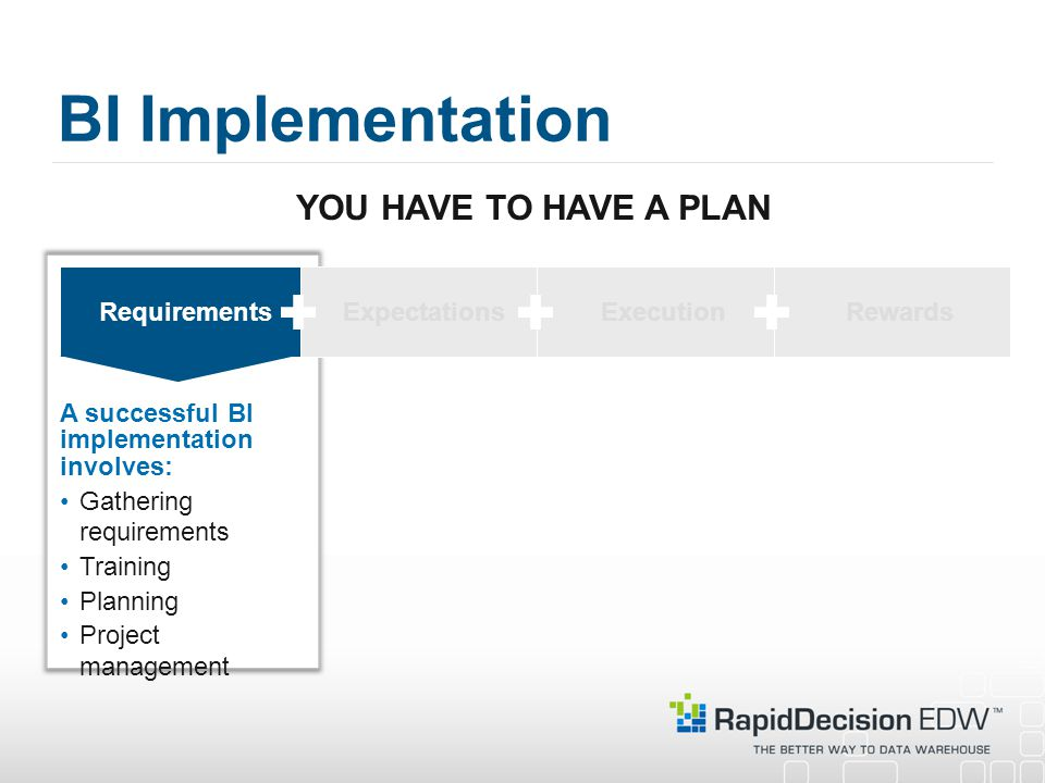 YOU HAVE TO HAVE A PLAN BI Implementation Rewards Execution Expectations Requirements A successful BI implementation involves: Gathering requirements Training Planning Project management