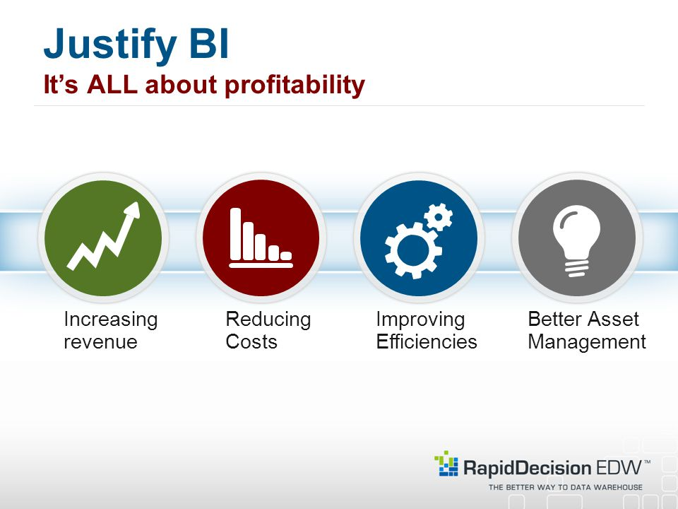 Justify BI It's ALL about profitability Increasing revenue Reducing Costs Improving Efficiencies Better Asset Management