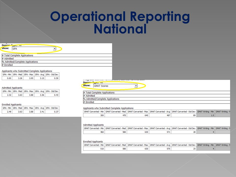 Operational Reporting National