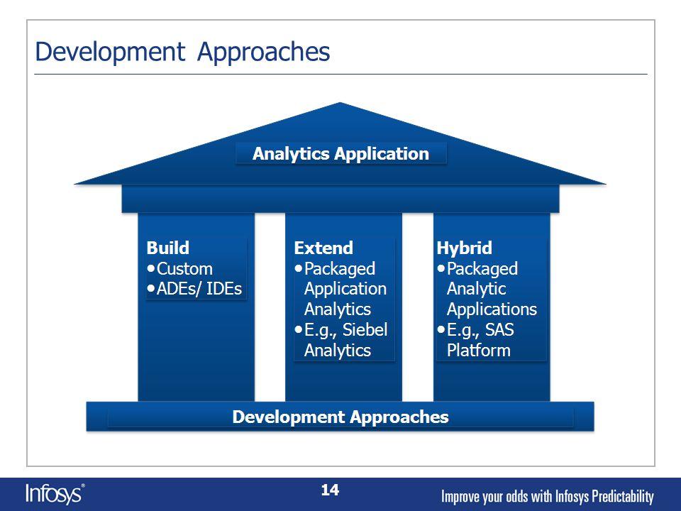 14 Development Approaches