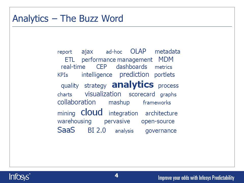 4 Analytics – The Buzz Word